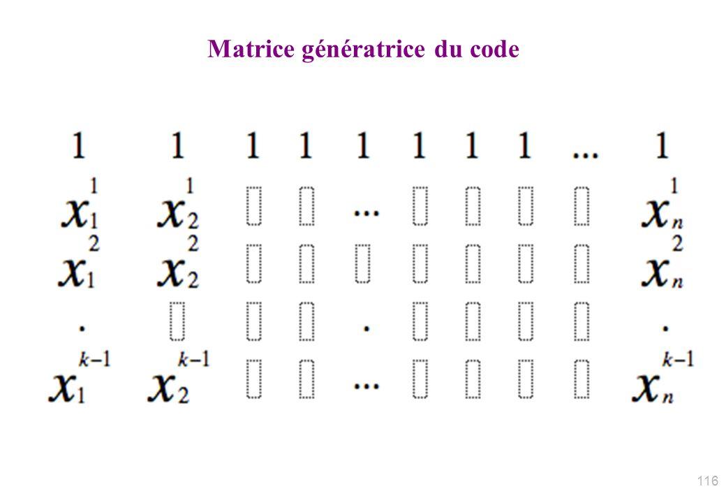 Matrice génératrice du code