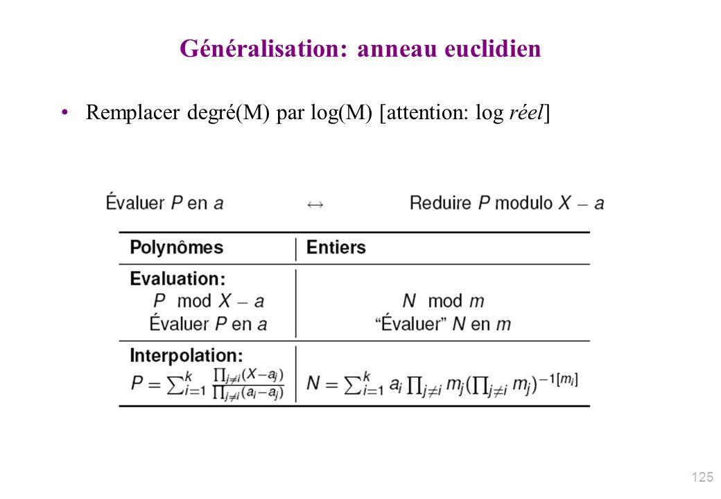 Généralisation: anneau euclidien