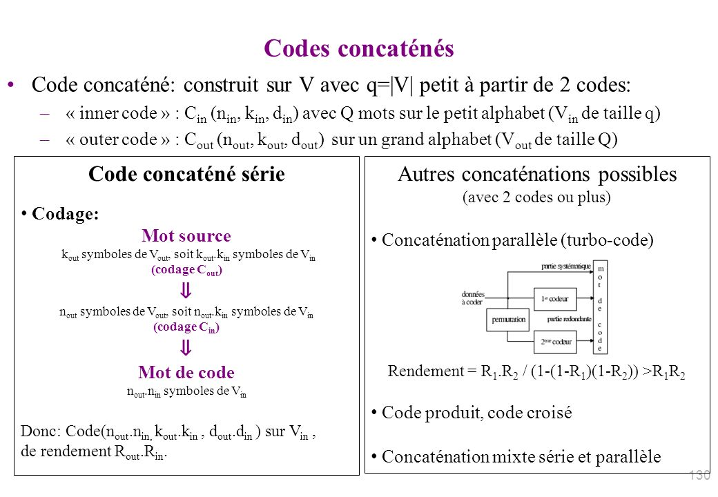 Codes concaténés Code concaténé: construit sur V avec q=|V| petit à partir de 2 codes: