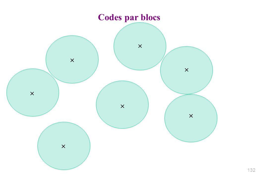 Codes par blocs 