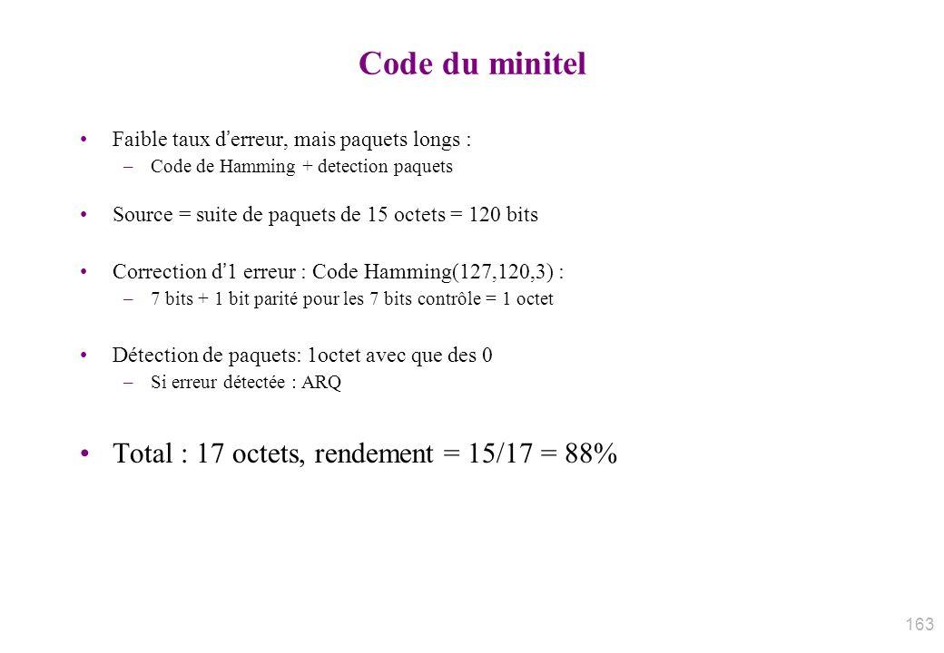 Code du minitel Total : 17 octets, rendement = 15/17 = 88%