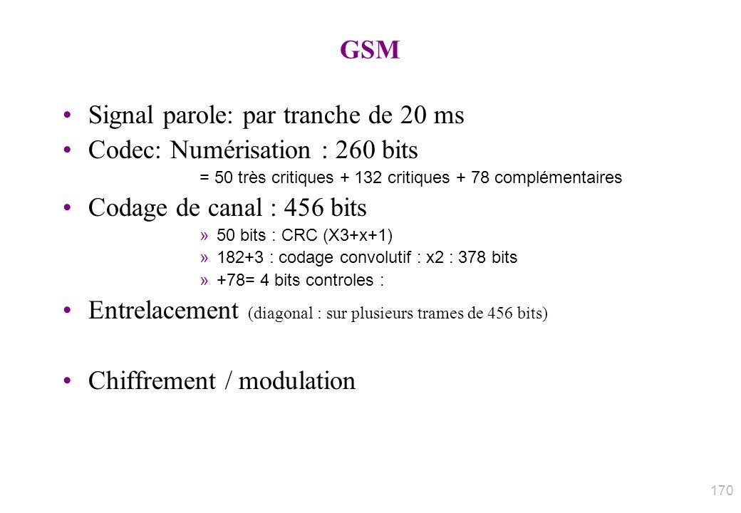 Signal parole: par tranche de 20 ms Codec: Numérisation : 260 bits