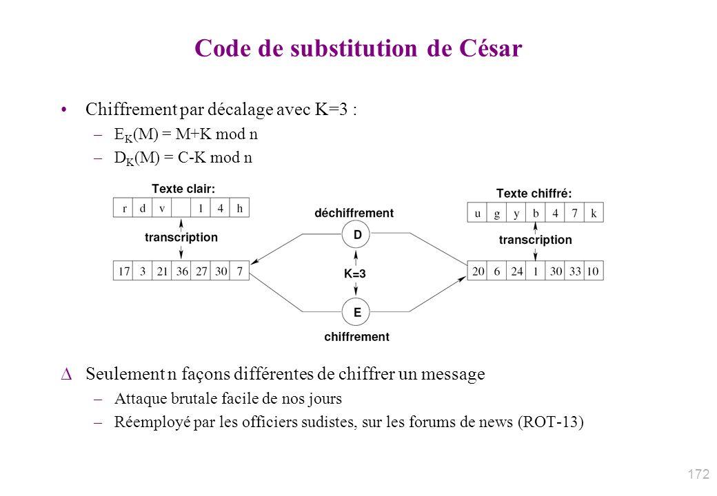 Code de substitution de César