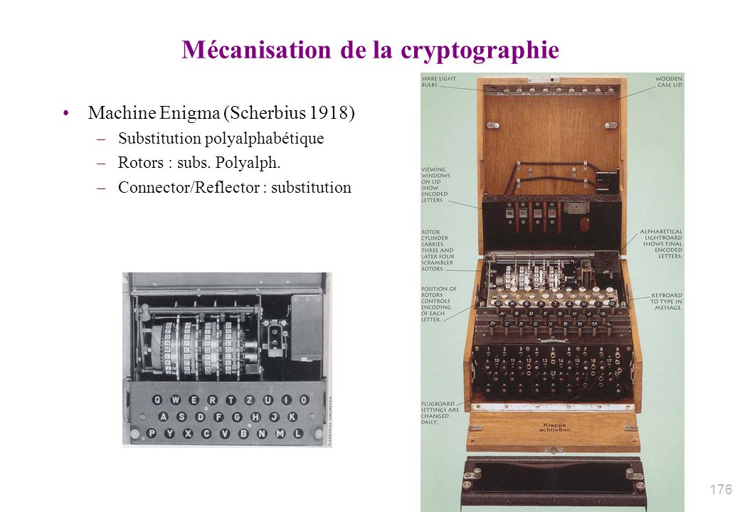 Mécanisation de la cryptographie