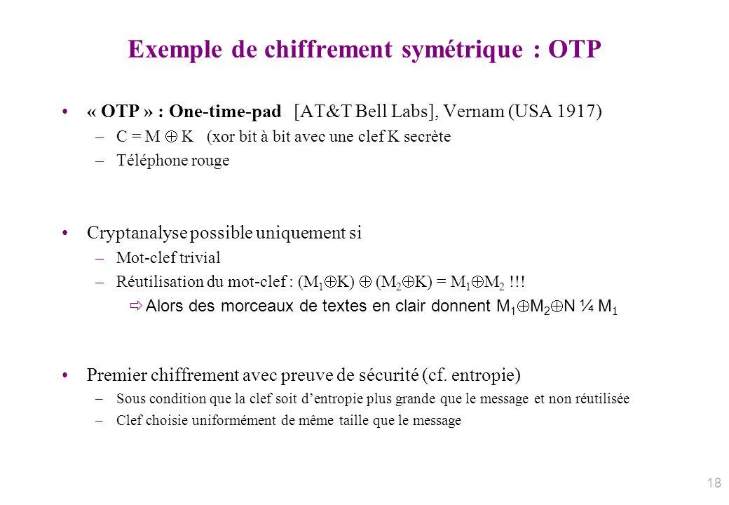 Exemple de chiffrement symétrique : OTP