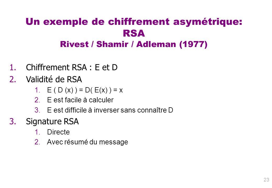 Un exemple de chiffrement asymétrique: RSA Rivest / Shamir / Adleman (1977)