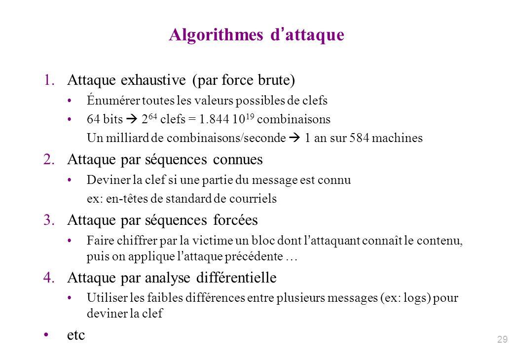 Algorithmes d'attaque