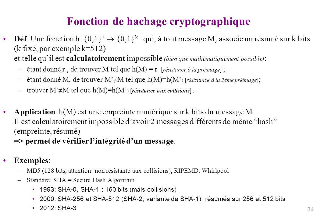 Fonction de hachage cryptographique
