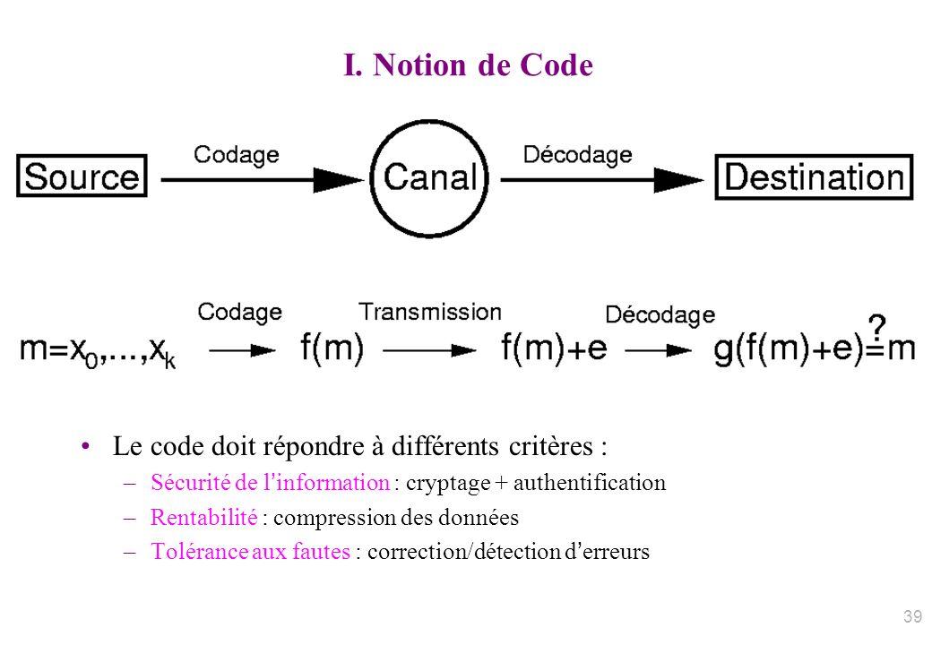 I. Notion de Code Le code doit répondre à différents critères :