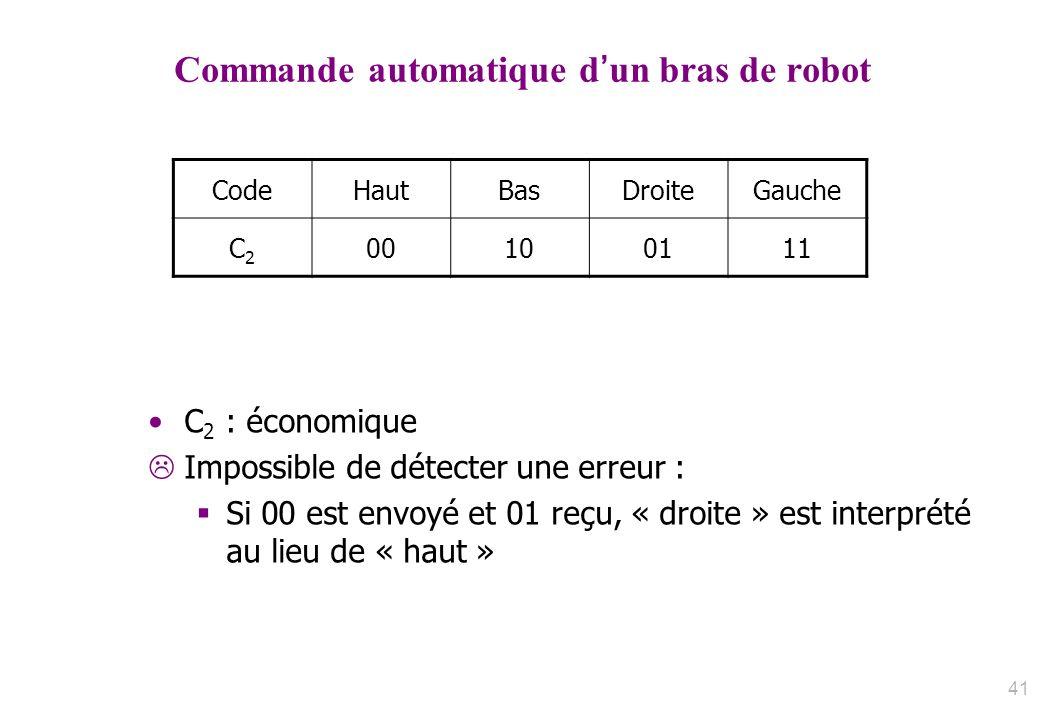 Commande automatique d'un bras de robot