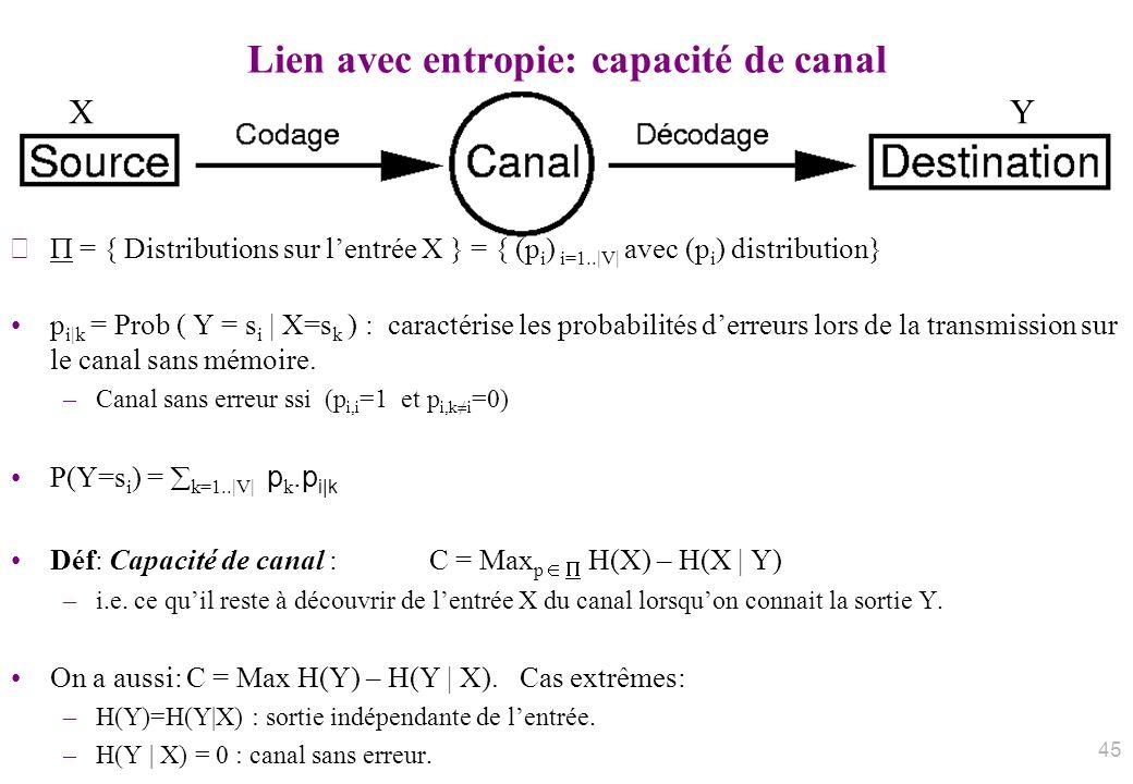 Lien avec entropie: capacité de canal