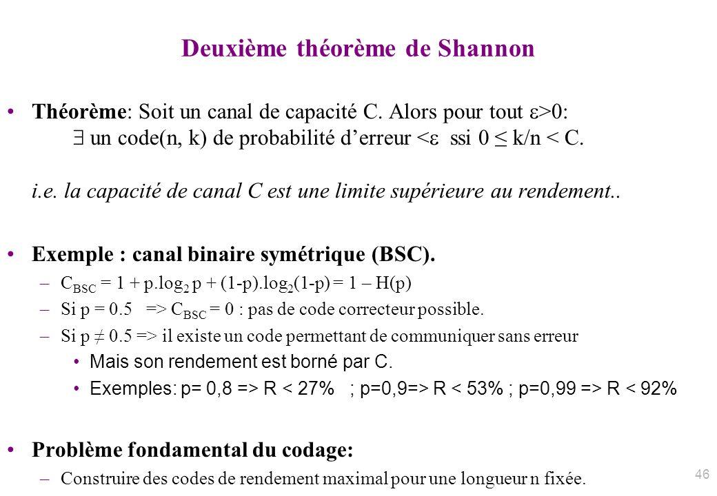 Deuxième théorème de Shannon