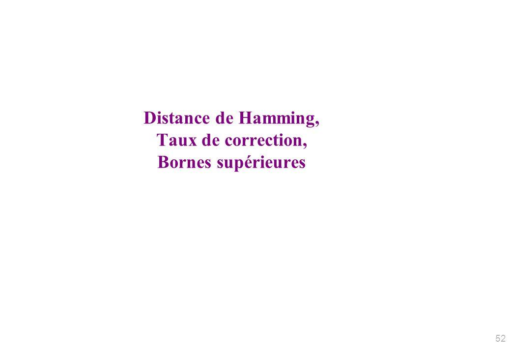 Distance de Hamming, Taux de correction, Bornes supérieures