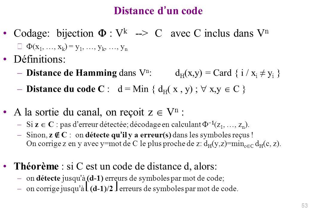 Codage: bijection F : Vk --> C avec C inclus dans Vn Définitions: