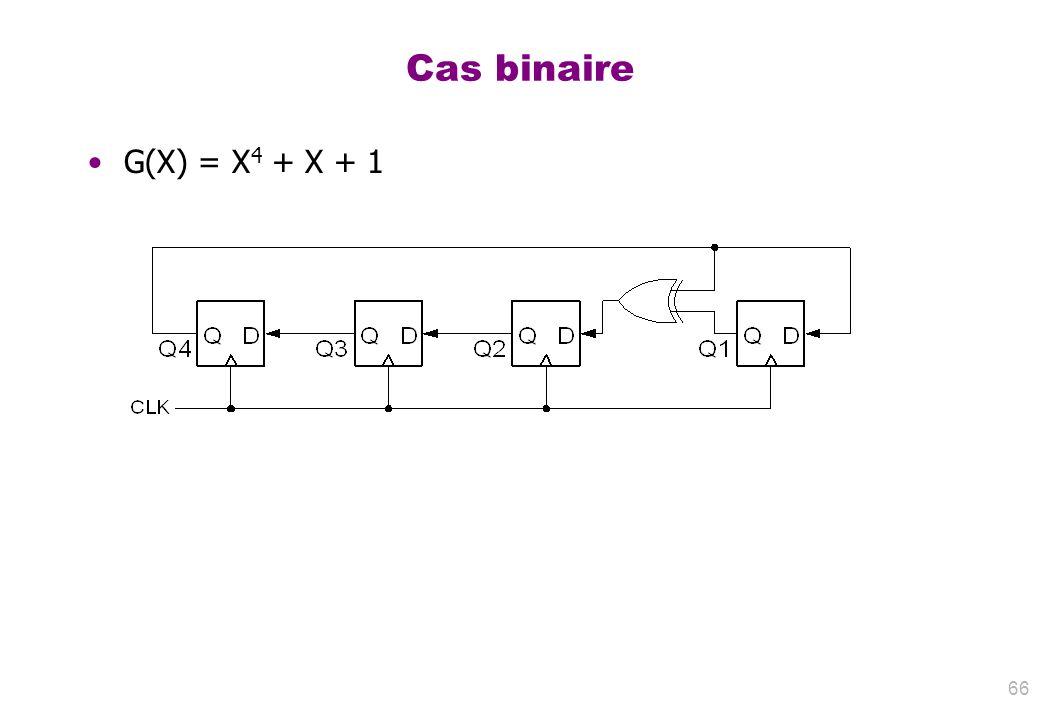 Cas binaire G(X) = X4 + X + 1