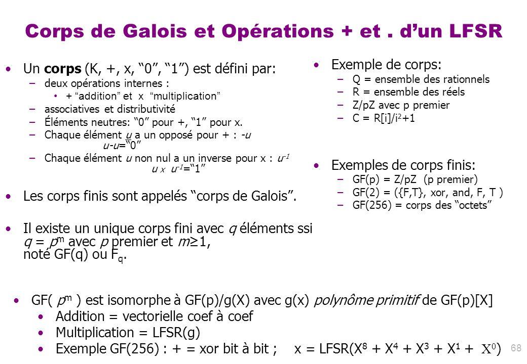 Corps de Galois et Opérations + et . d'un LFSR