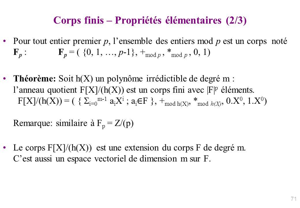 Corps finis – Propriétés élémentaires (2/3)