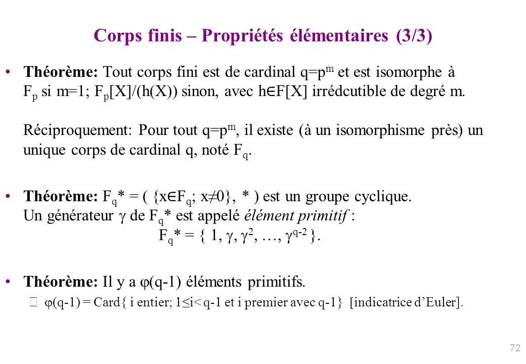 Corps finis – Propriétés élémentaires (3/3)
