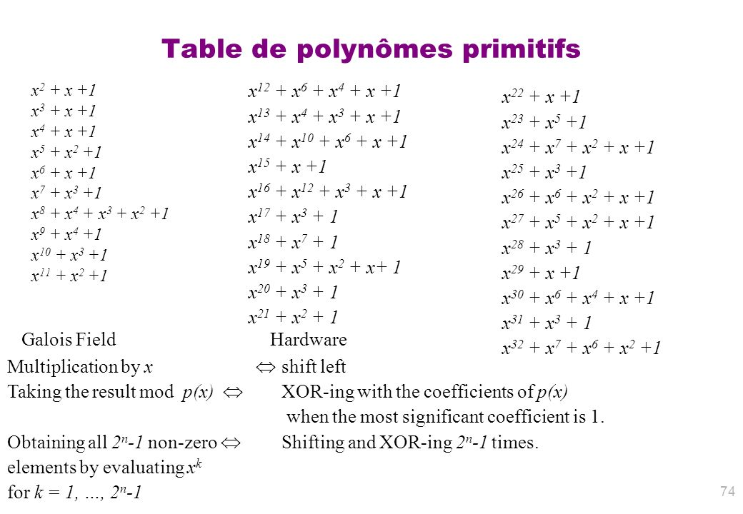 Table de polynômes primitifs