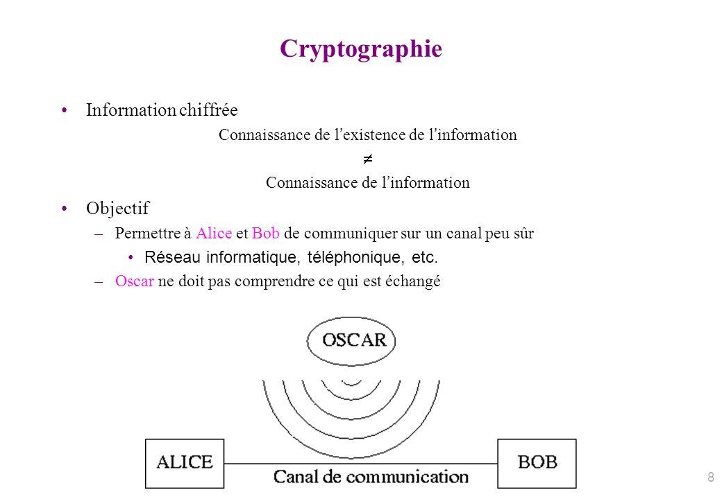 Cryptographie Information chiffrée Objectif