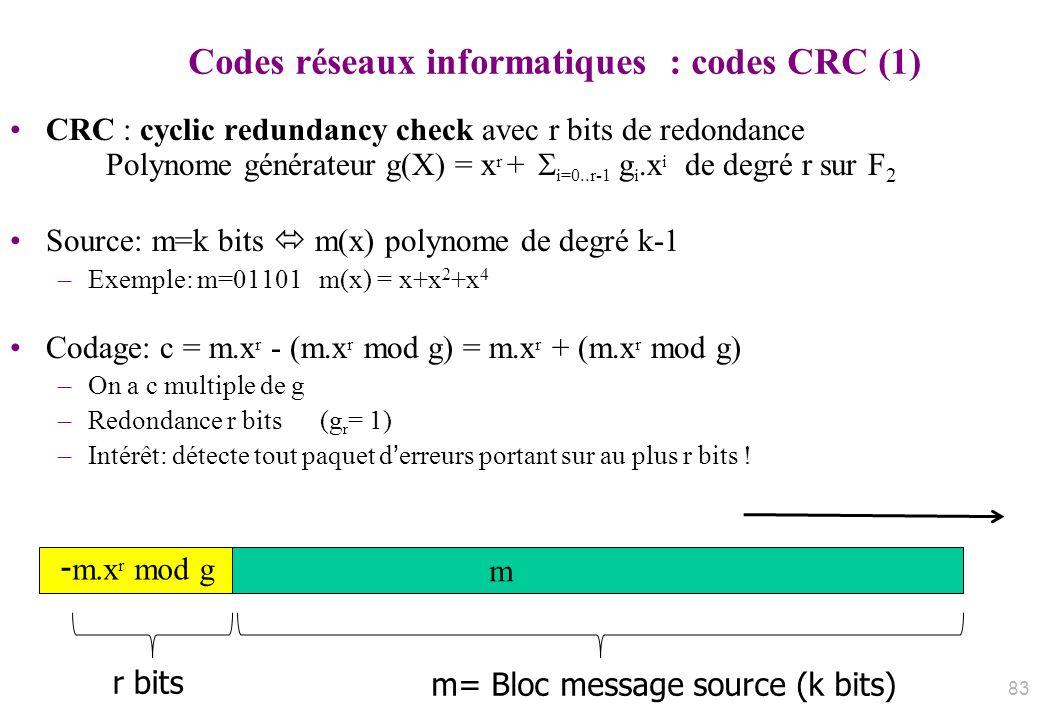 Codes réseaux informatiques : codes CRC (1)
