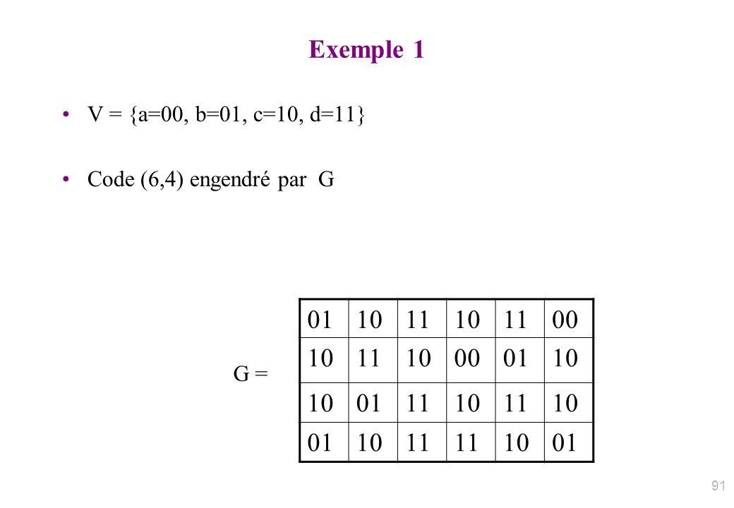Exemple 1 V = {a=00, b=01, c=10, d=11} Code (6,4) engendré par G 01 10 11 00 G =