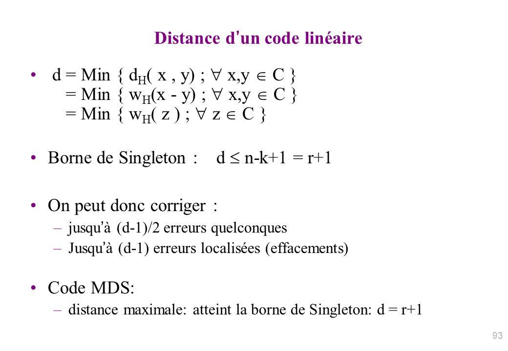 Distance d'un code linéaire