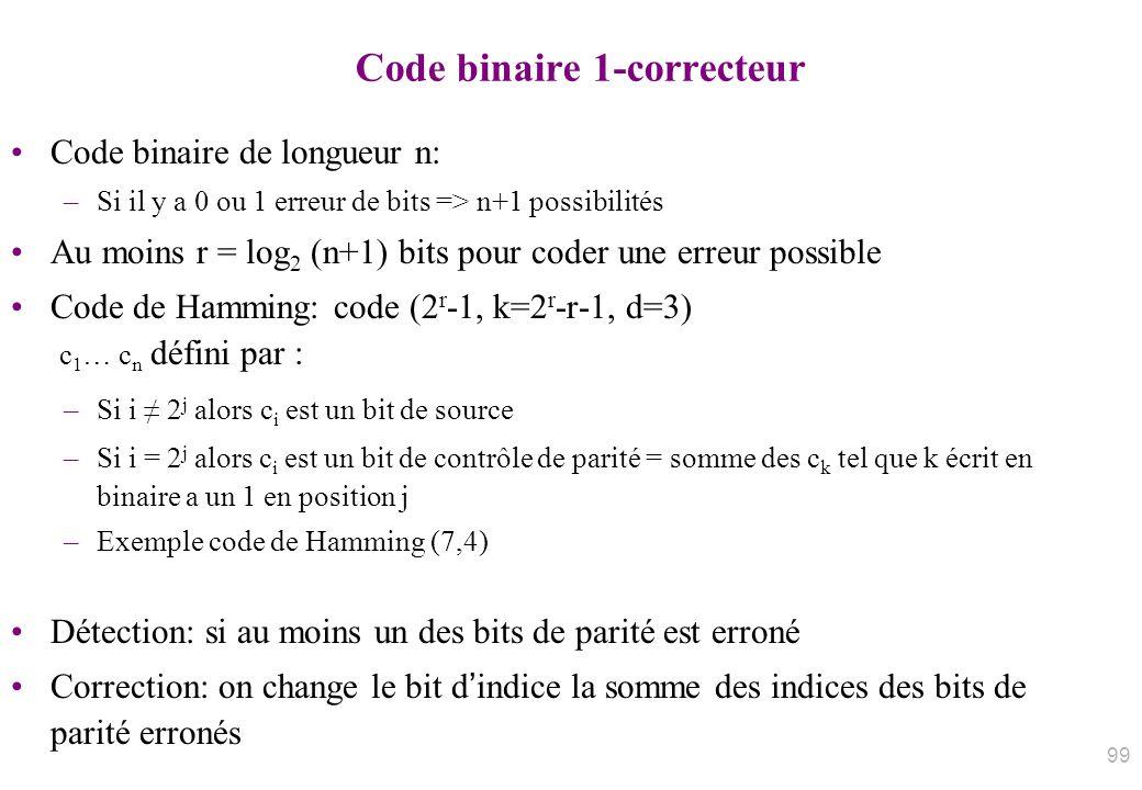 Code binaire 1-correcteur