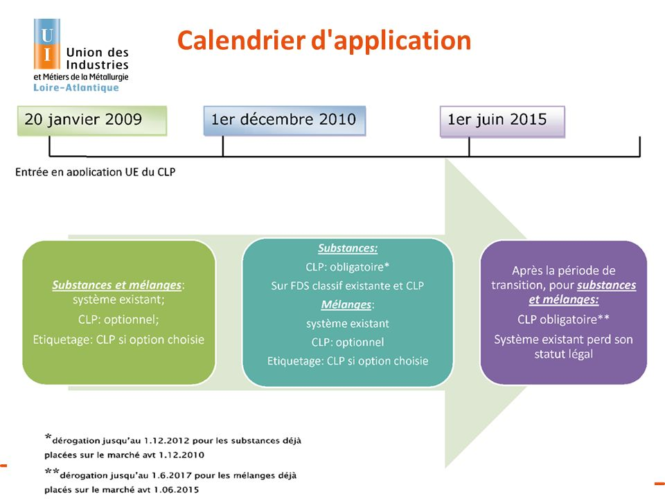 Calendrier d application