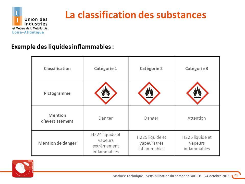 La classification des substances