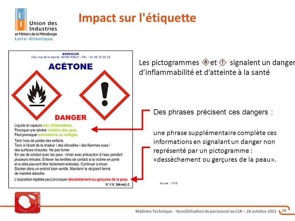 Impact sur l étiquette Les pictogrammes et signalent un danger d'inflammabilité et d'atteinte à la santé.