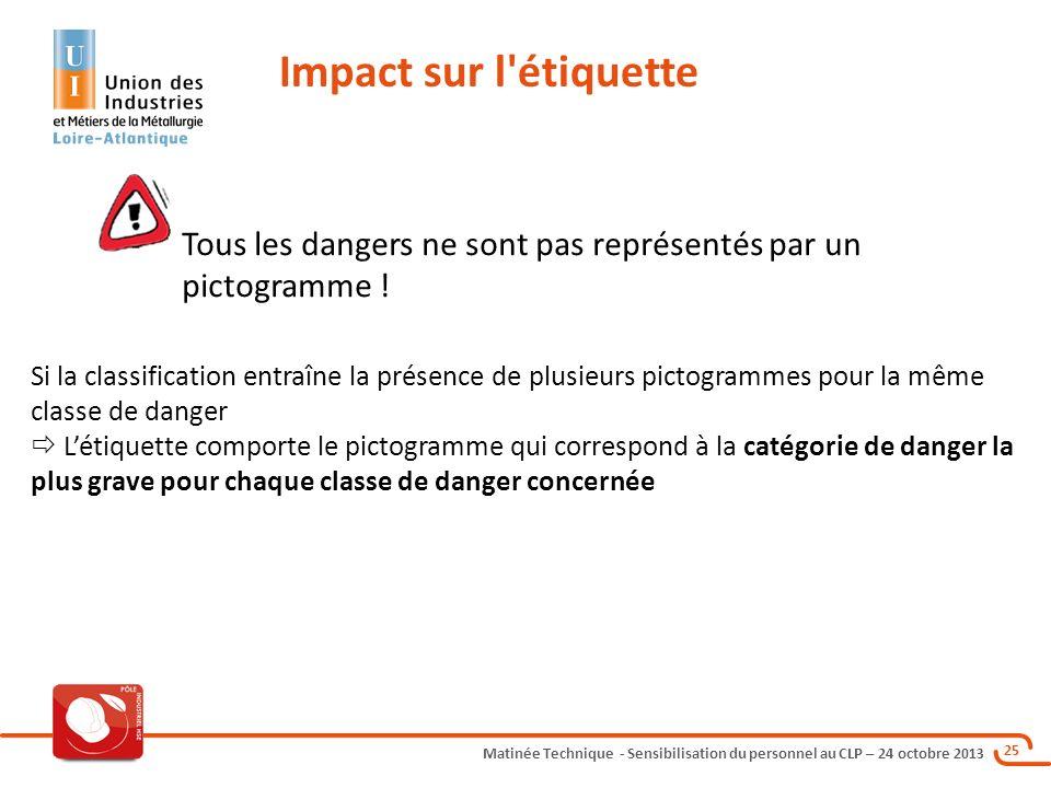 Impact sur l étiquette Tous les dangers ne sont pas représentés par un pictogramme !
