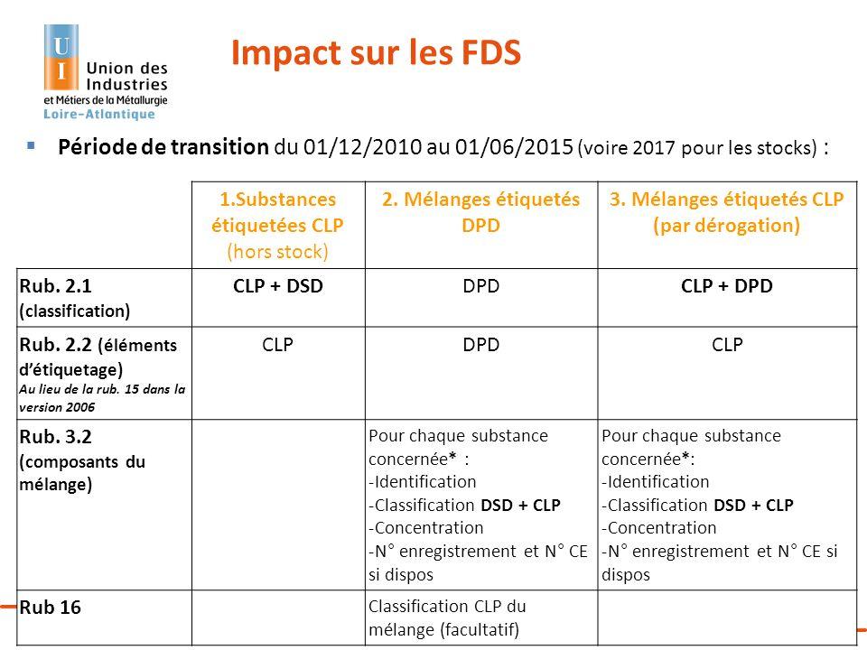 2. Mélanges étiquetés DPD 3. Mélanges étiquetés CLP (par dérogation)