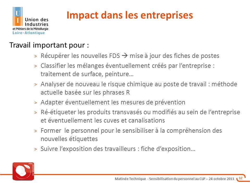 Impact dans les entreprises