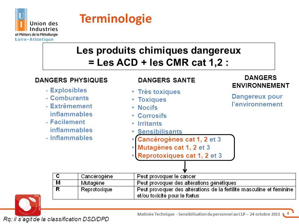 Terminologie Les agents chimiques dangereux