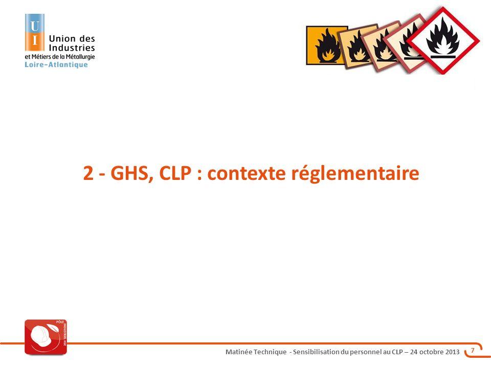 2 - GHS, CLP : contexte réglementaire