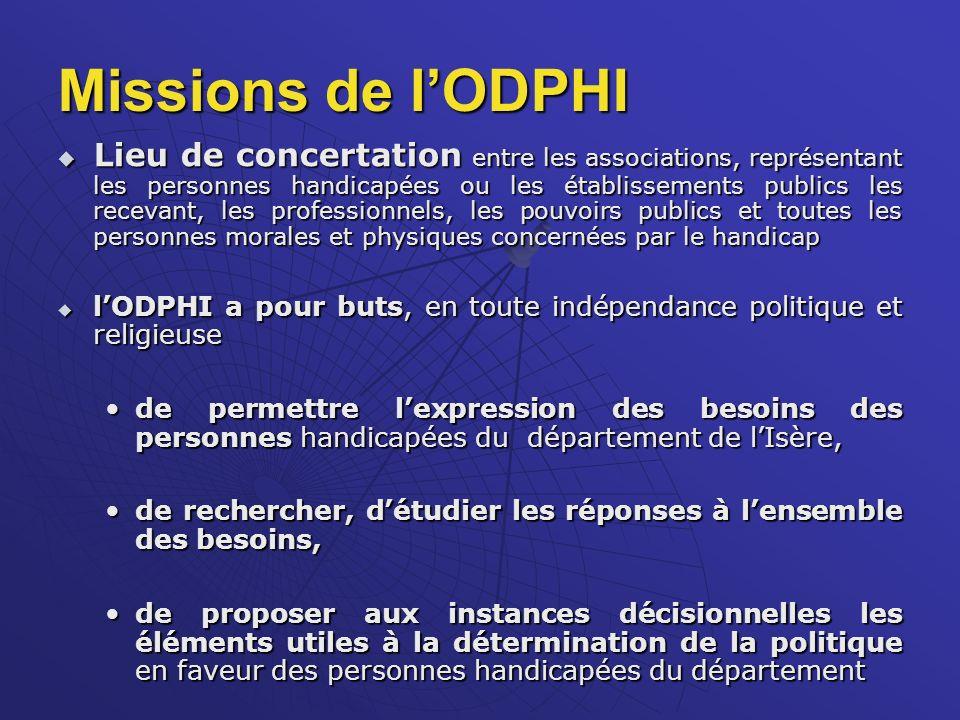 Missions de l'ODPHI