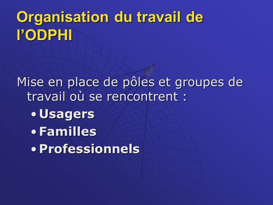 Organisation du travail de l'ODPHI