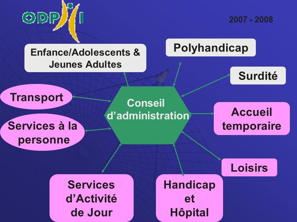 Enfance/Adolescents & Jeunes Adultes