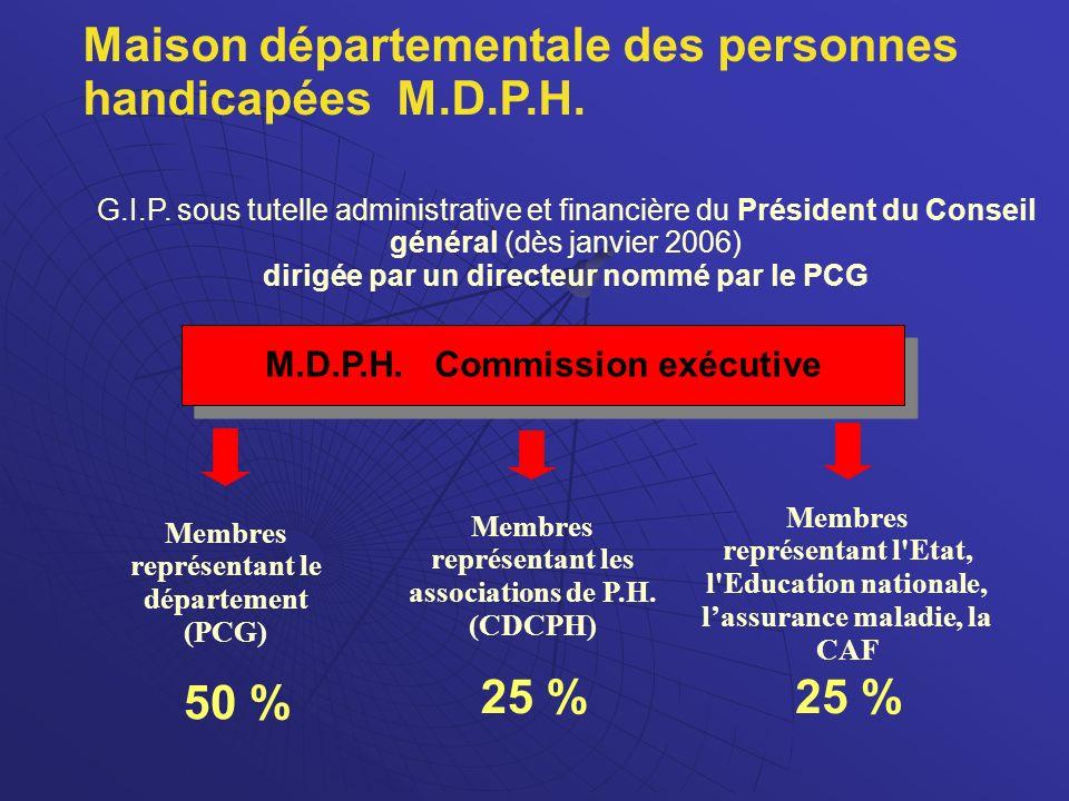 Maison départementale des personnes handicapées M.D.P.H.