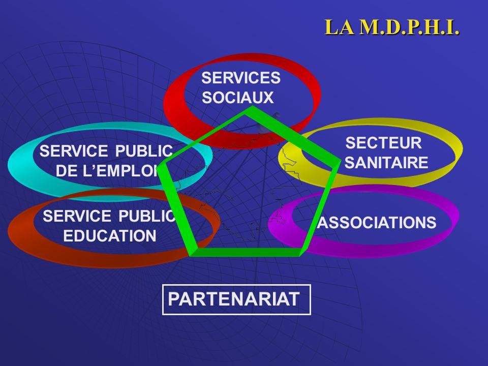 LA M.D.P.H.I. PARTENARIAT SERVICES SOCIAUX SECTEUR SERVICE PUBLIC