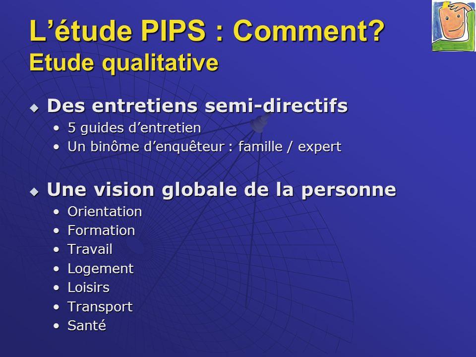 L'étude PIPS : Comment Etude qualitative