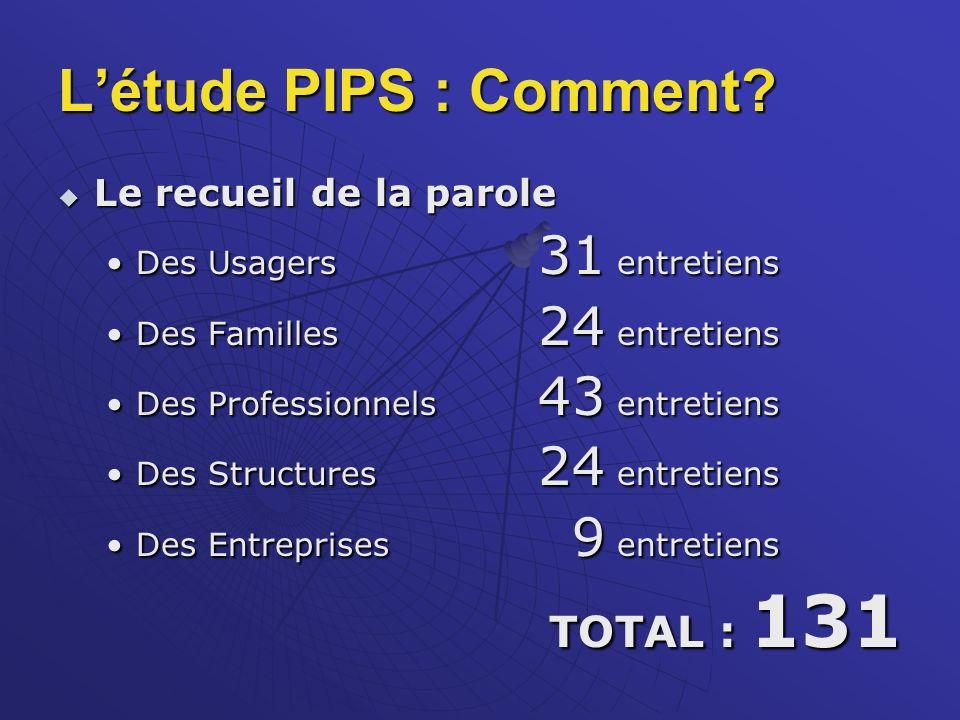 L'étude PIPS : Comment TOTAL : 131 Le recueil de la parole