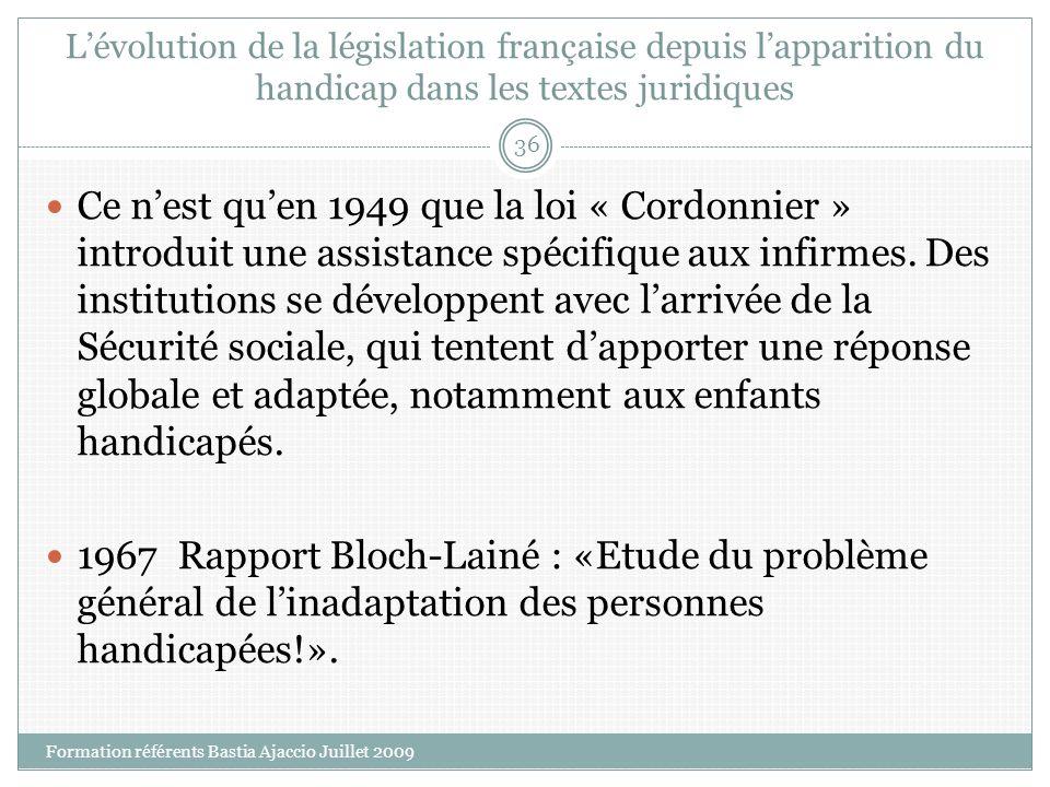 L'évolution de la législation française depuis l'apparition du handicap dans les textes juridiques