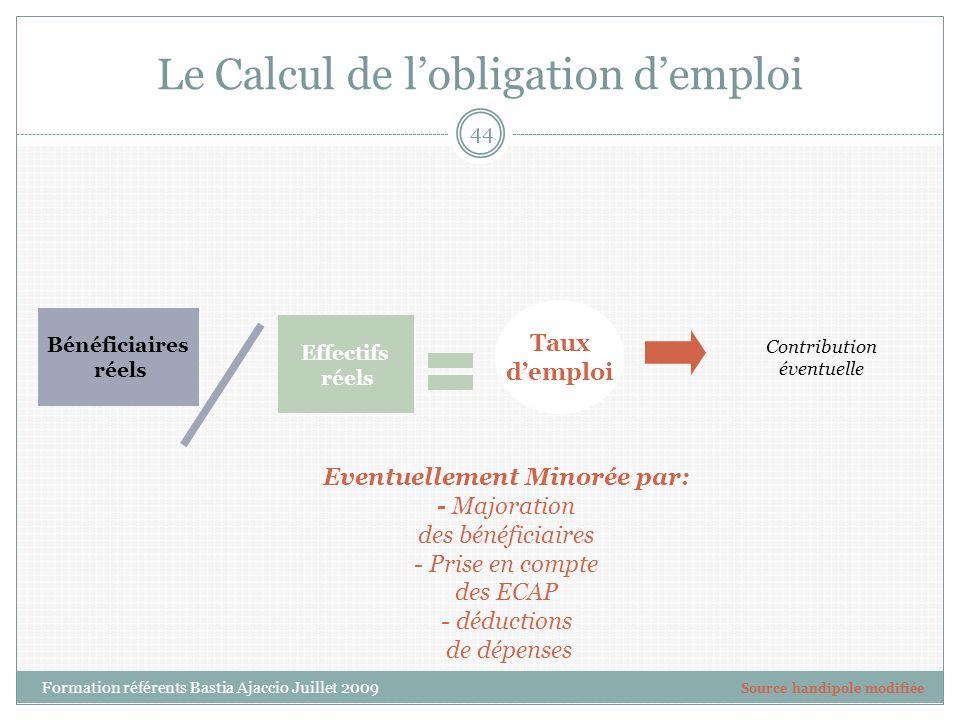Le Calcul de l'obligation d'emploi