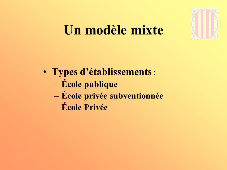 Un modèle mixte Types d'établissements : École publique
