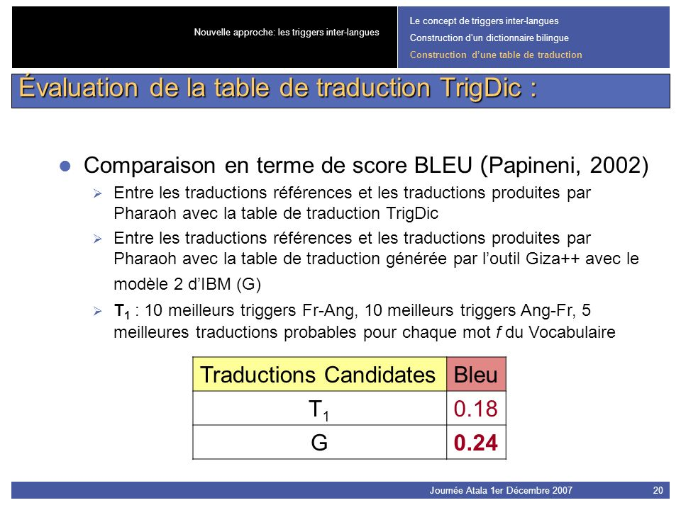 Évaluation de la table de traduction TrigDic :