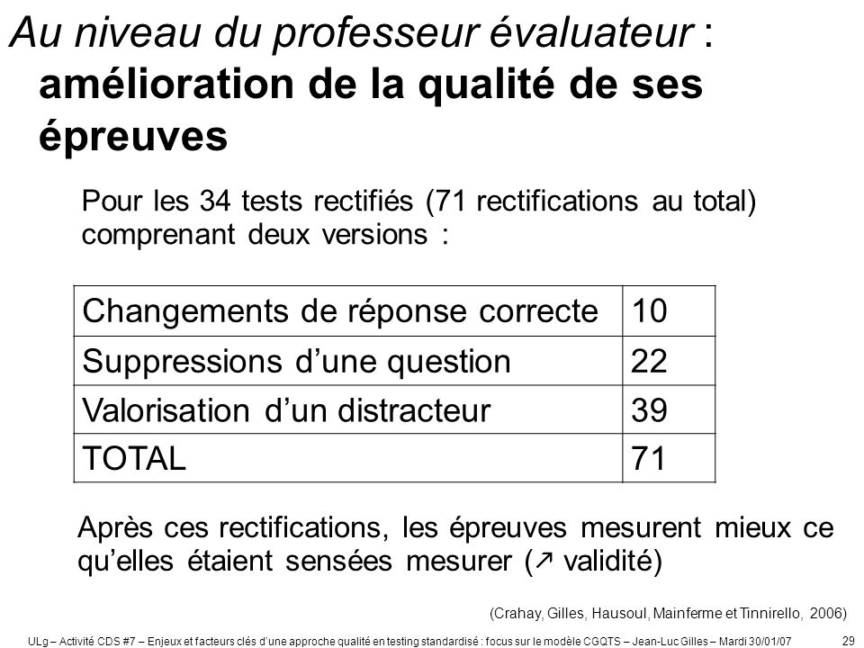 Au niveau du professeur évaluateur : amélioration de la qualité de ses épreuves