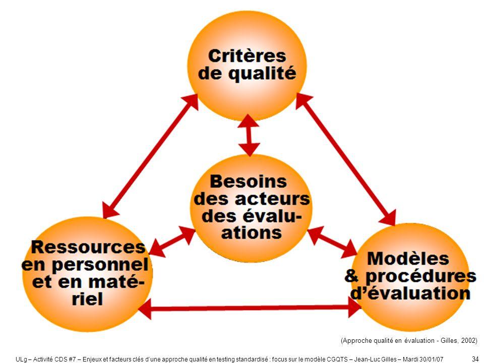 (Approche qualité en évaluation - Gilles, 2002)