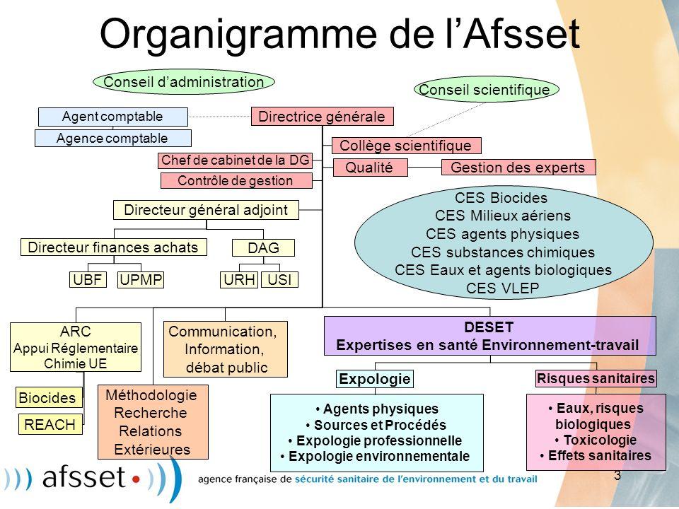 Organigramme de l'Afsset